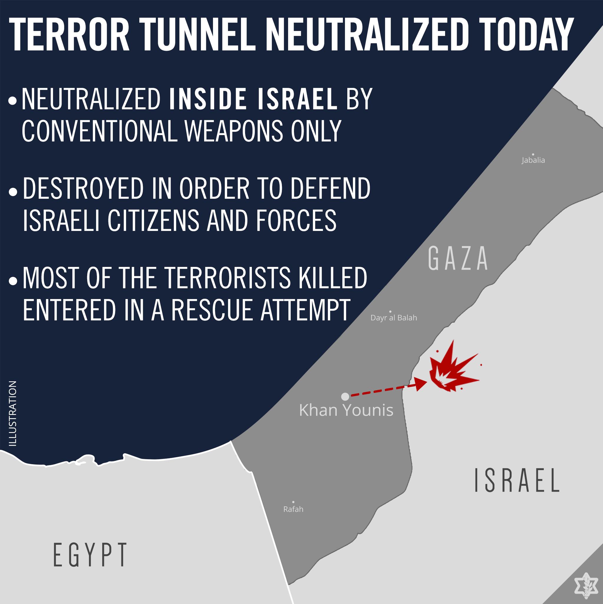 Bild der israelischen Armee auf Facebook