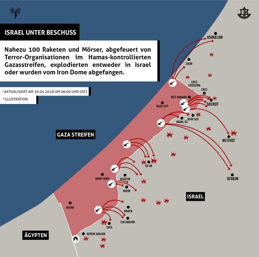Angriffe aus Gaza